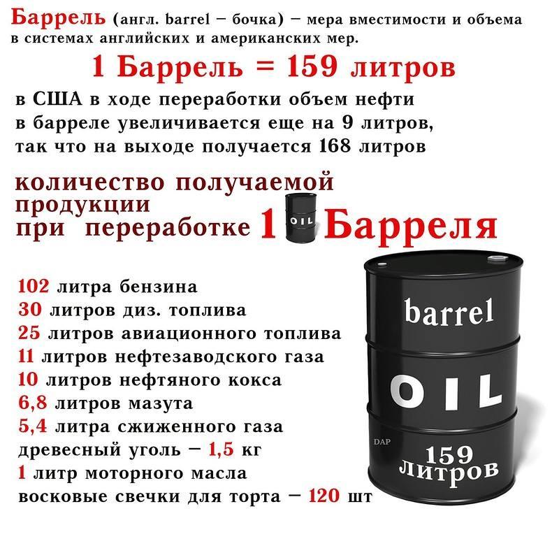 chemu-raven-1-barrel-nefti-v-litrah