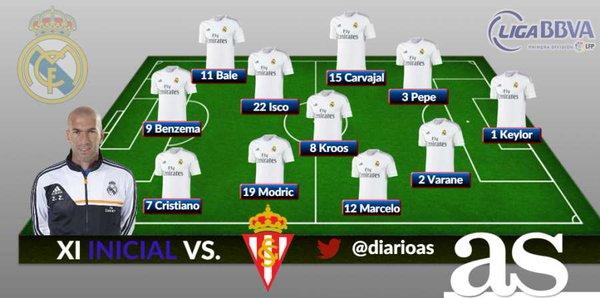 Real Madrid vs Sporting Gijón CY7YQ-aWEAEeQF-