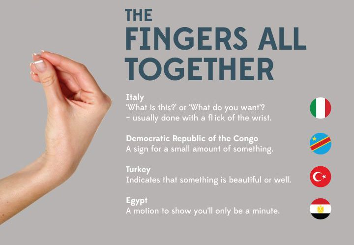 All hand gestures