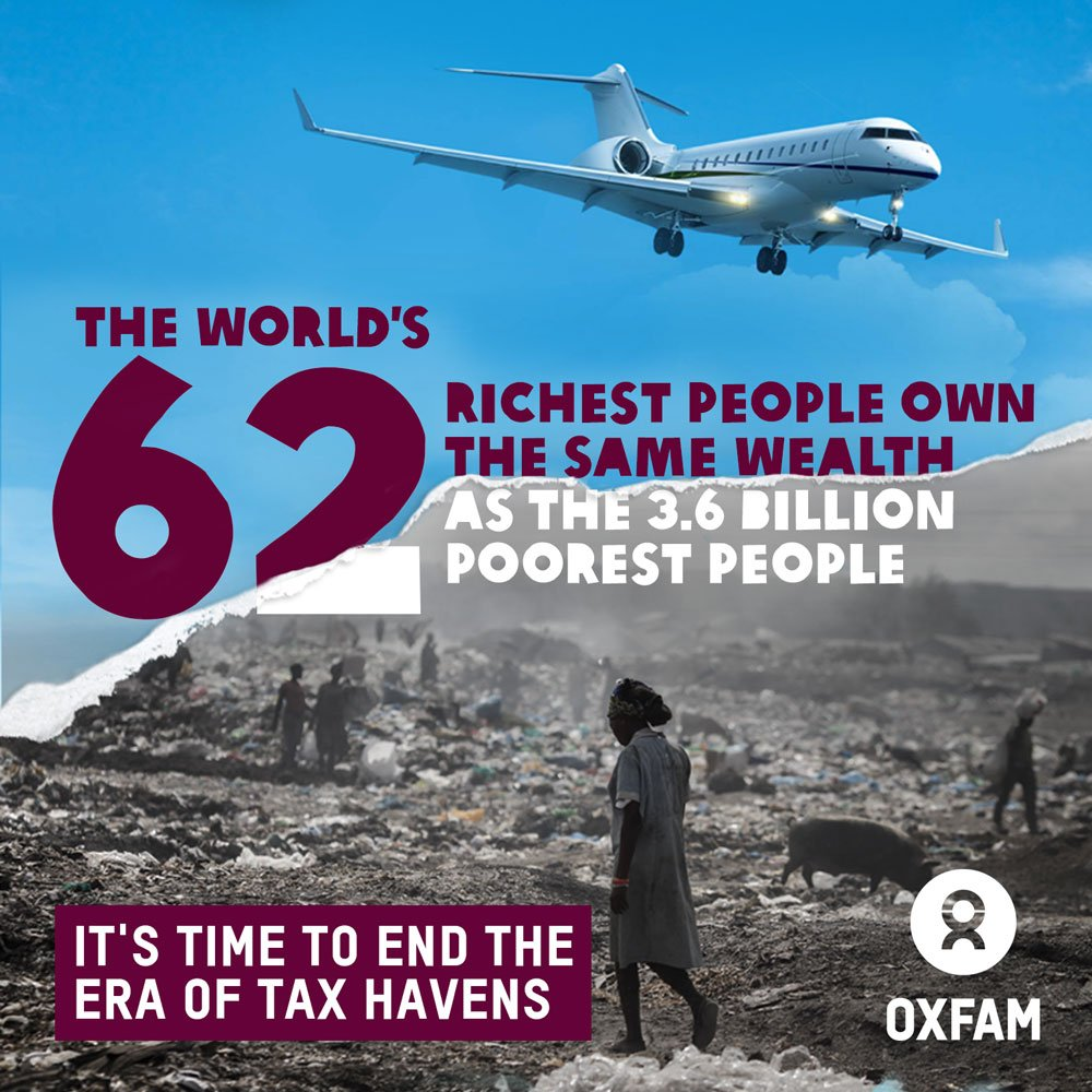 New Oxfam report: richest 62 people have same wealth as poorest 3.6 bn https://t.co/WWhXXmREur #inequality #EvenItUp https://t.co/kx3kgPHcNX
