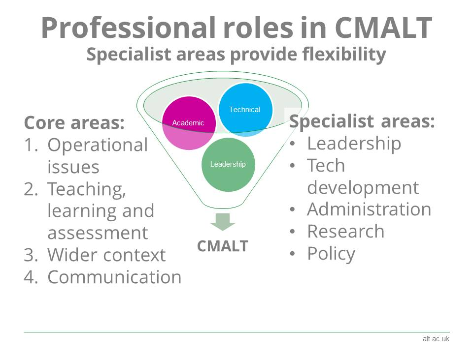 #CMALT provides flexibility to reflect the range of professional roles #elearninged https://t.co/FZXLPQYoKo