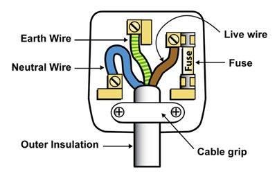 Astounding Pat Mcardle Pa Twitter Wiring A Plug Made Simple Use First Two Wiring Database Gramgelartorg