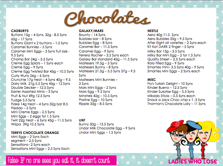 Ladieswholose On Twitter Guide To Chocolate Syns On Slimmingworld Cheat Sheet Diet