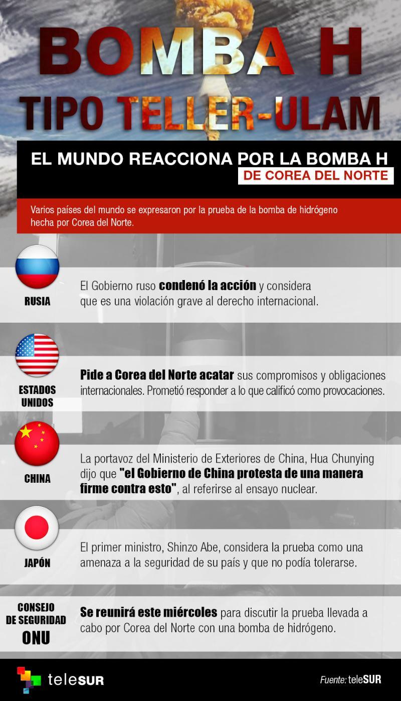 Corea del Norte y la Bomba de hidrógeno CYEkMr1WEAEVnpV