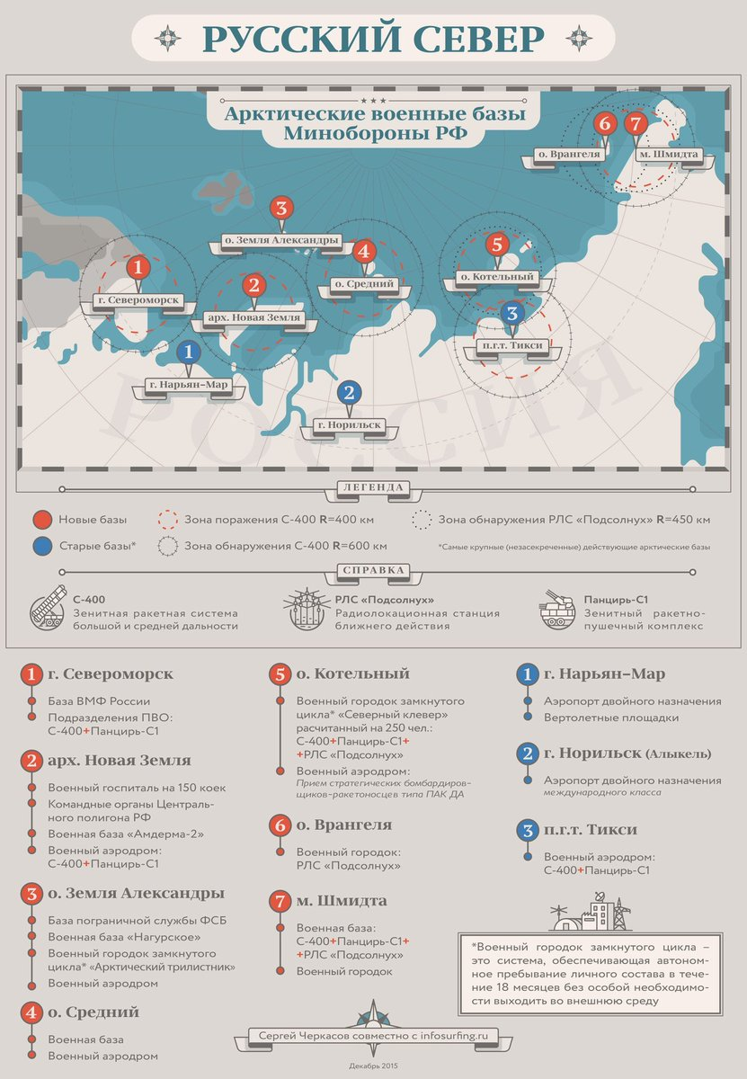 Arctic rush - Page 6 CYEnuMfWwAYaM45