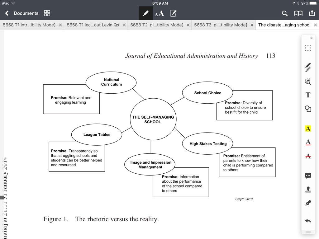 ebook Modern Studies