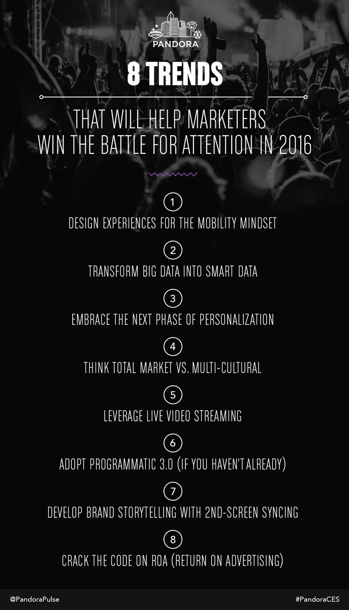 Pandora predicts the 8 media trends to watch in 2016. See more at https://t.co/yDRKGo6xP8 #CES2016 #PandoraCES