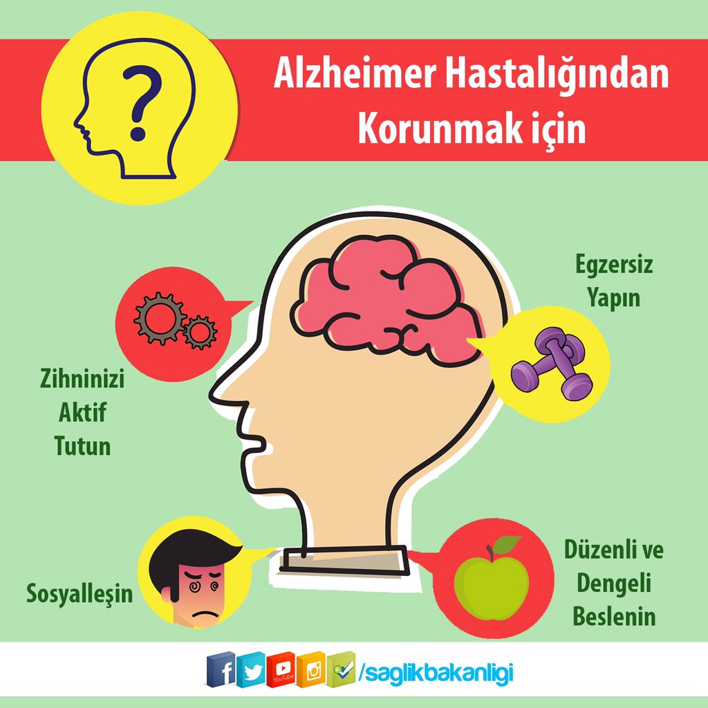 an introduction to the issue of alzheimers disease in todays society An introduction to alzheimer's disease  an introduction to the issue of alzheimer's disease in today's society  to the issue of alzheimer's disease in today's.