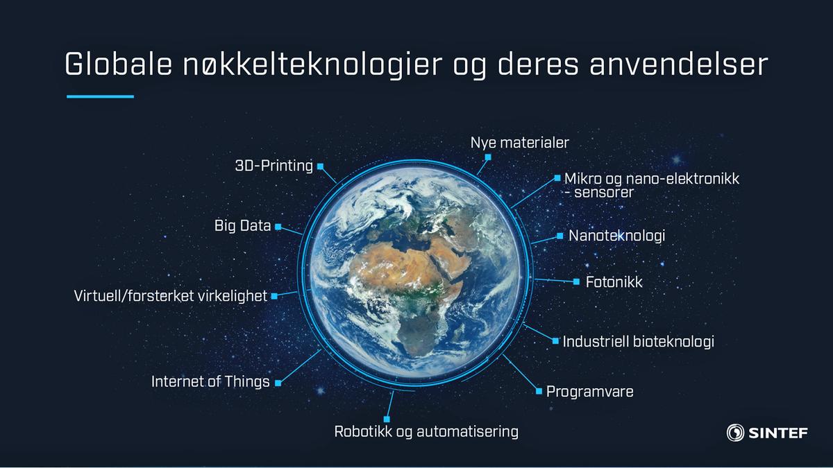 Sintefs Bech Gjørv presenterer rapport med oversikt over de nye teknologiene på #remixnorge https://t.co/iNlnimxsFT https://t.co/7yXDEwlPk9
