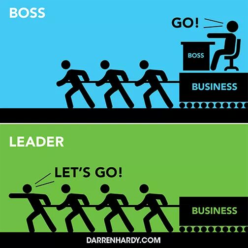 leaders managers entrepreneurs on and off Find out how you can develop the skills you need to be a successful entrepreneur  entrepreneurial skills  management training and leadership training, online.