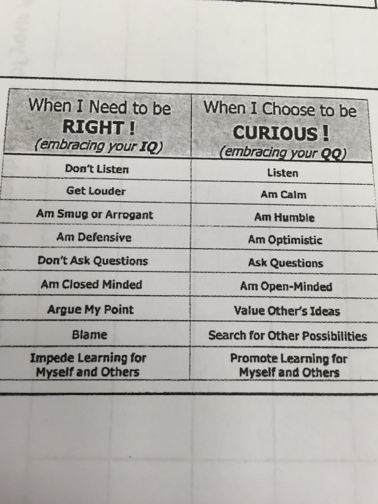 Leaders should strive to be curious, not right. #cpchat #edchat #leadupchat #txed https://t.co/ycgBRTbmS1