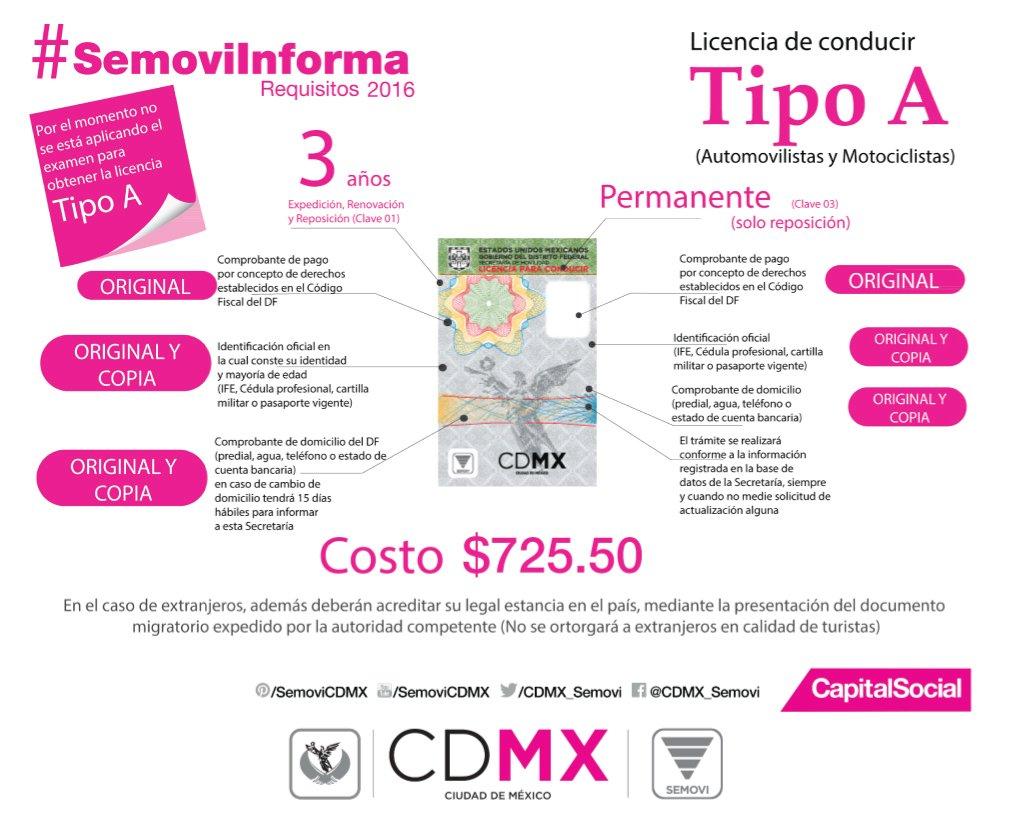 Licencia De Manejo Related Keywords