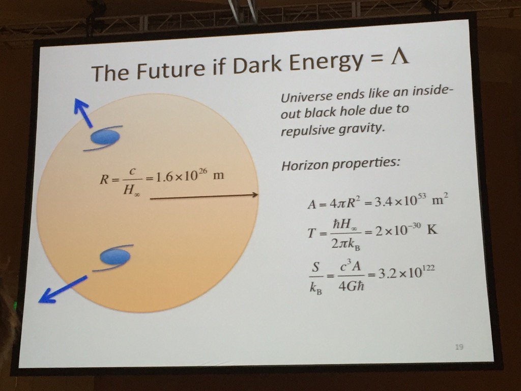 If dark energy is the cosmological constant, the future of the universe is an inside out black hole #aas227 https://t.co/N92QhbNAeF