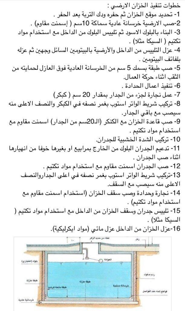 م فهد الحارثي On Twitter خطوات بناء العظم خطوة بخطوة Https