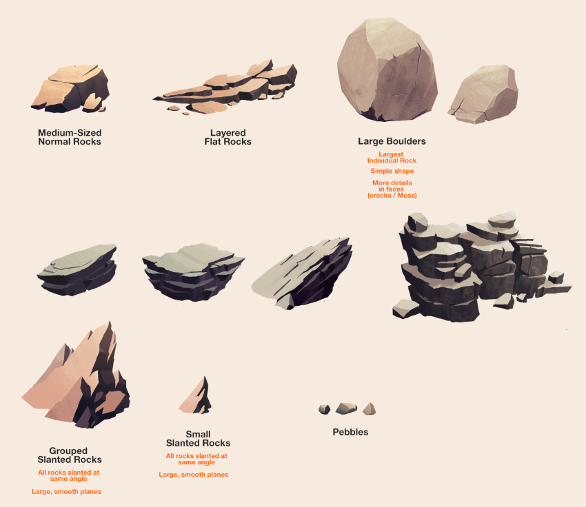 Olly Moss On Twitter More Than Two Years Firewatch And My Favourite Bit Of Concept Art Is Still This Sheet Rock Drawings Tco UO62vglT5C