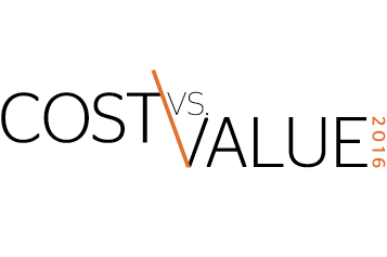 Did you check out the #costvsvalue2016 report yet? Take a look now!   https://t.co/5vQrQlCfTv https://t.co/a94nMXkpno