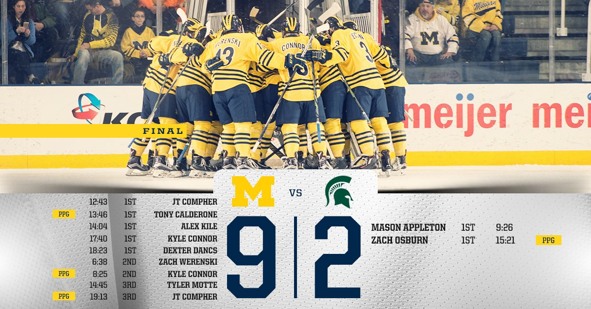 What a great night for Michigan. #GoBlue https://t.co/l7XpyqlS4T