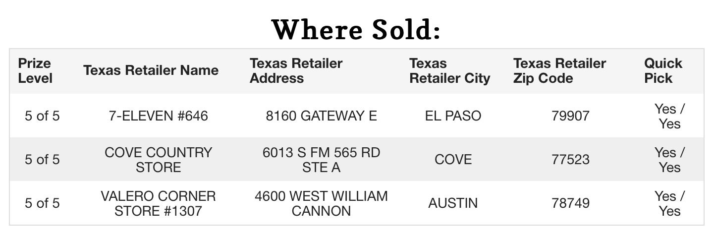 No jackpot winners but Texas has 3 new #Powerball millionaires with second-tier winners in #ELPASO, #AUSTIN & #COVE! https://t.co/3CrtnHoXyU