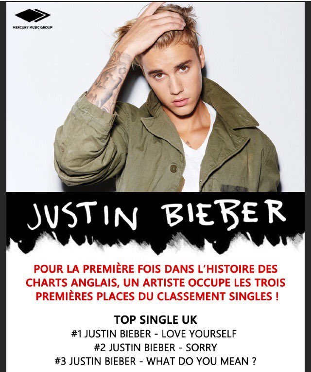 Historical : UK CHARTS: TOP 3 is 100% @justinbieber Congrats justin & @scooterbraun @mercuryrecords @SBProjectsTeam https://t.co/WMQamxYfVO