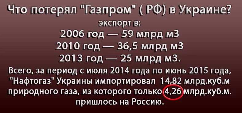 Кабмин обеспечил финансирование приобретения угля и расчеты на энергорынке, - Яценюк - Цензор.НЕТ 6971