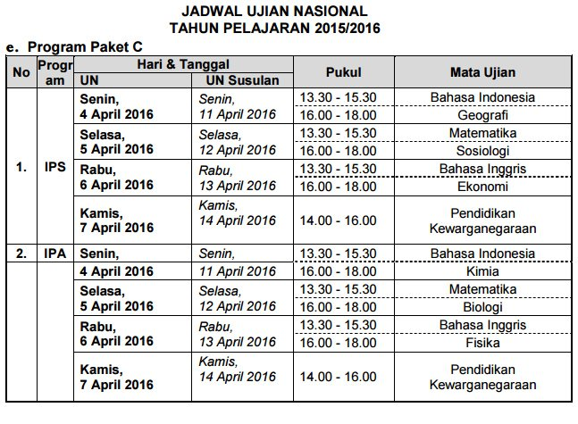 Jadwal UN paket C