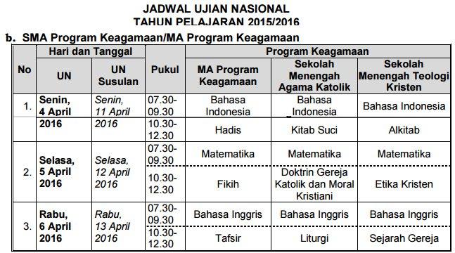 Jadwal UN SMA Program Agama dan MA Agama