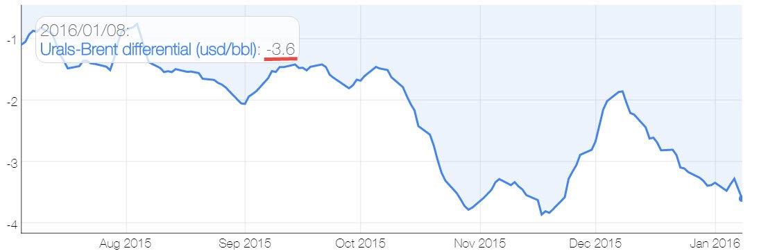 Доллар на межбанке пошел в рост - Цензор.НЕТ 7338