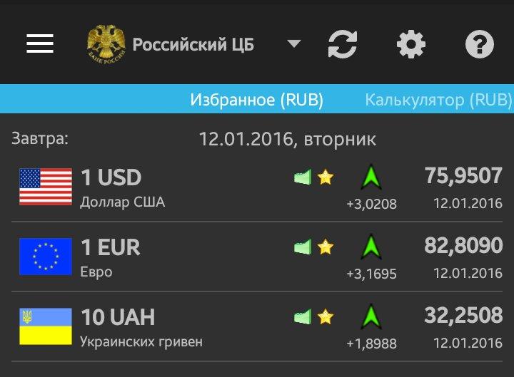 Доллар на межбанке пошел в рост - Цензор.НЕТ 1279