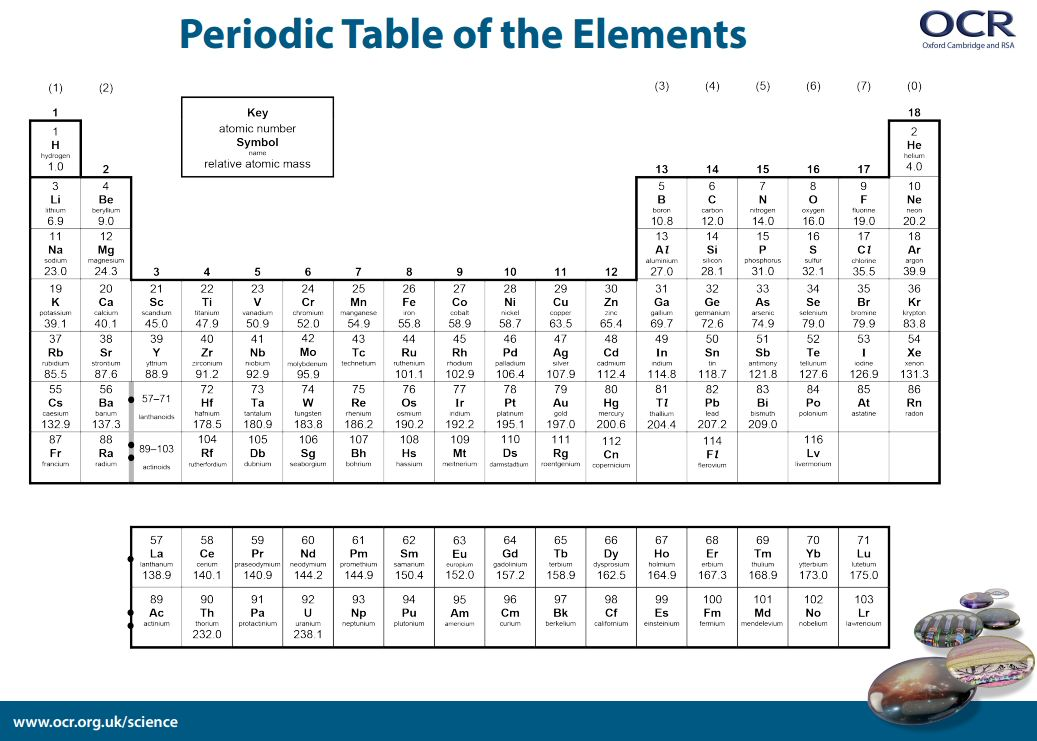 Ocr science on twitter print your own a1 periodic table httpst ocr science on twitter print your own a1 periodic table httpst3x7ovaibrq roysocchem c21science gateway alevelchemistry httpstjvhmwghvaf urtaz Gallery