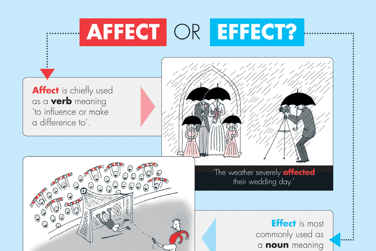 difference between affect and effect - HD 1200×800