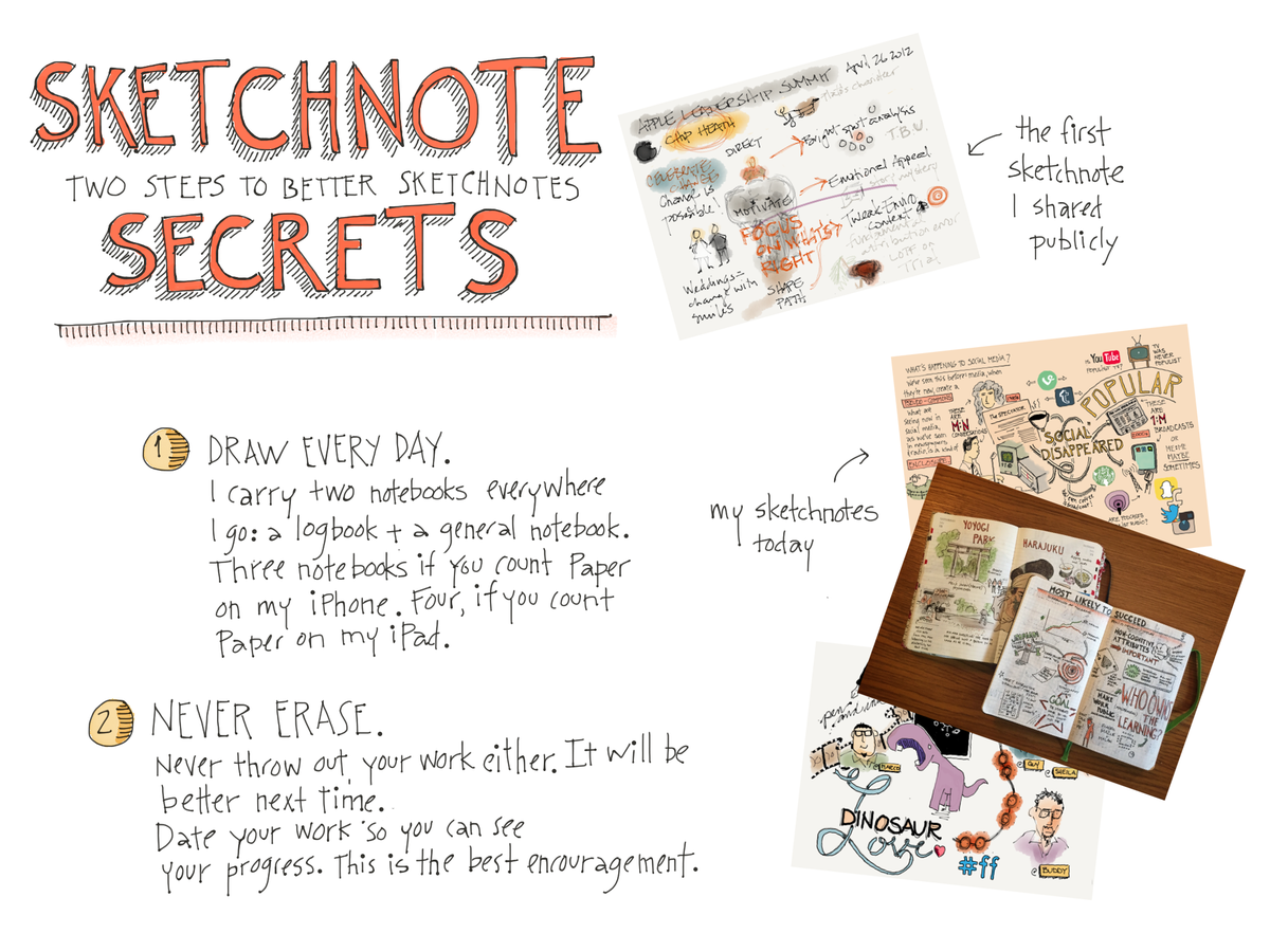 Two simple tips for better sketch notes on World Sketchnote Day, #SNDay2016 https://t.co/WmYgve2v5S