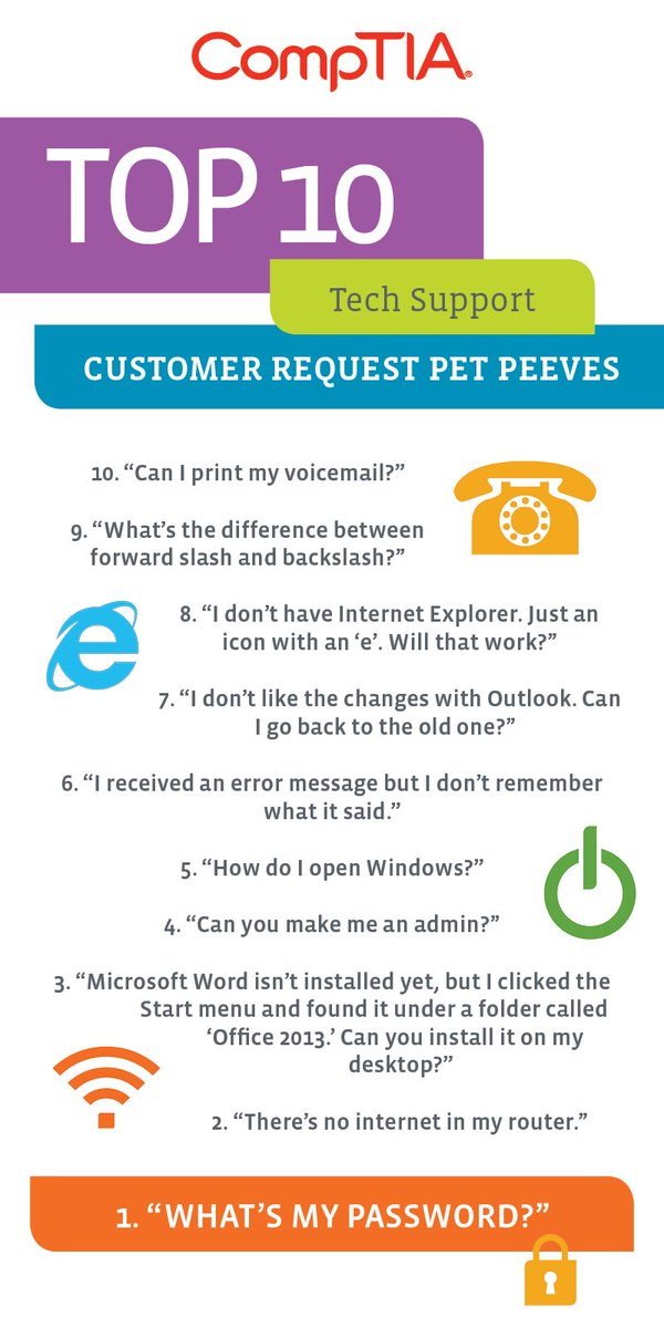Help desk technicians, did your most annoying customer request make our list? https://t.co/YSkcBvFc59