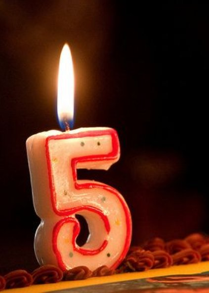 Twaalf Restaurant On Twitter Happy 5 Month Birthday To Us Https