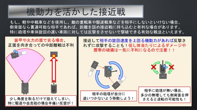 WoT 戦術・戦略紹介