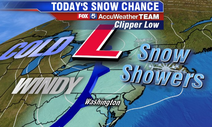 Snow showers possible for Tuesday evening rush hour https://t.co/QPhOAiNdks #fox5weather
