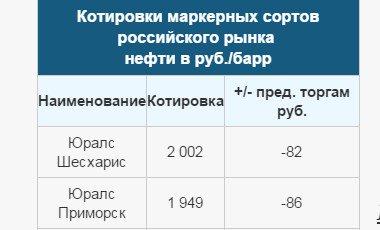 Переговоры политической подгруппы Трехсторонней контактной группы состоятся 13 января в Минске, - МИД Беларуси - Цензор.НЕТ 2283