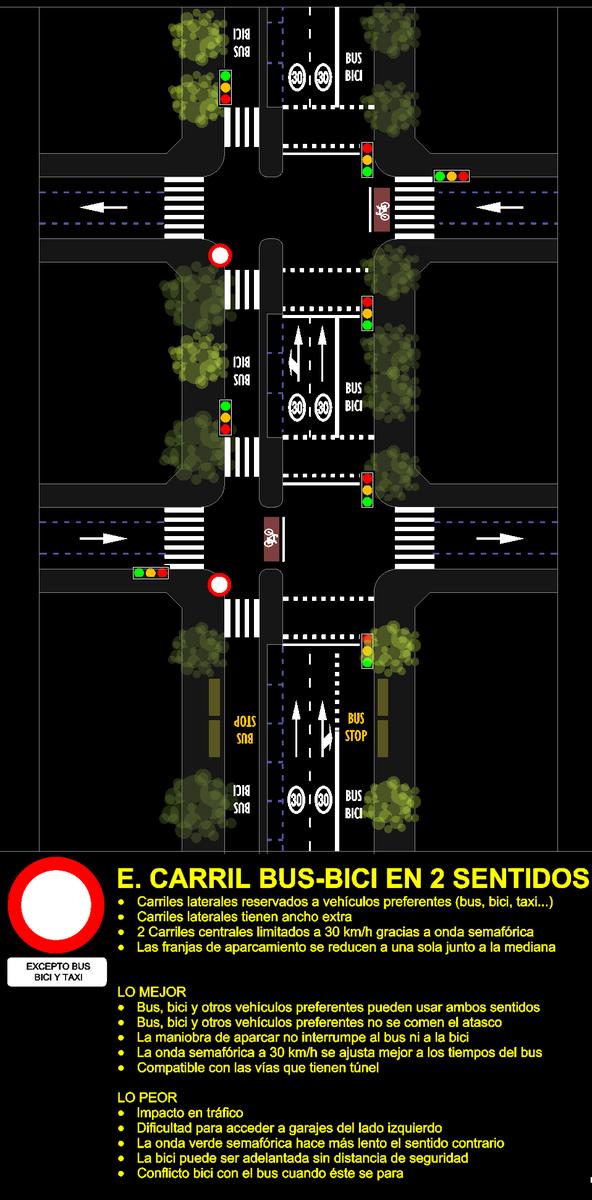 E.Carril bus bici en 2 sentidos