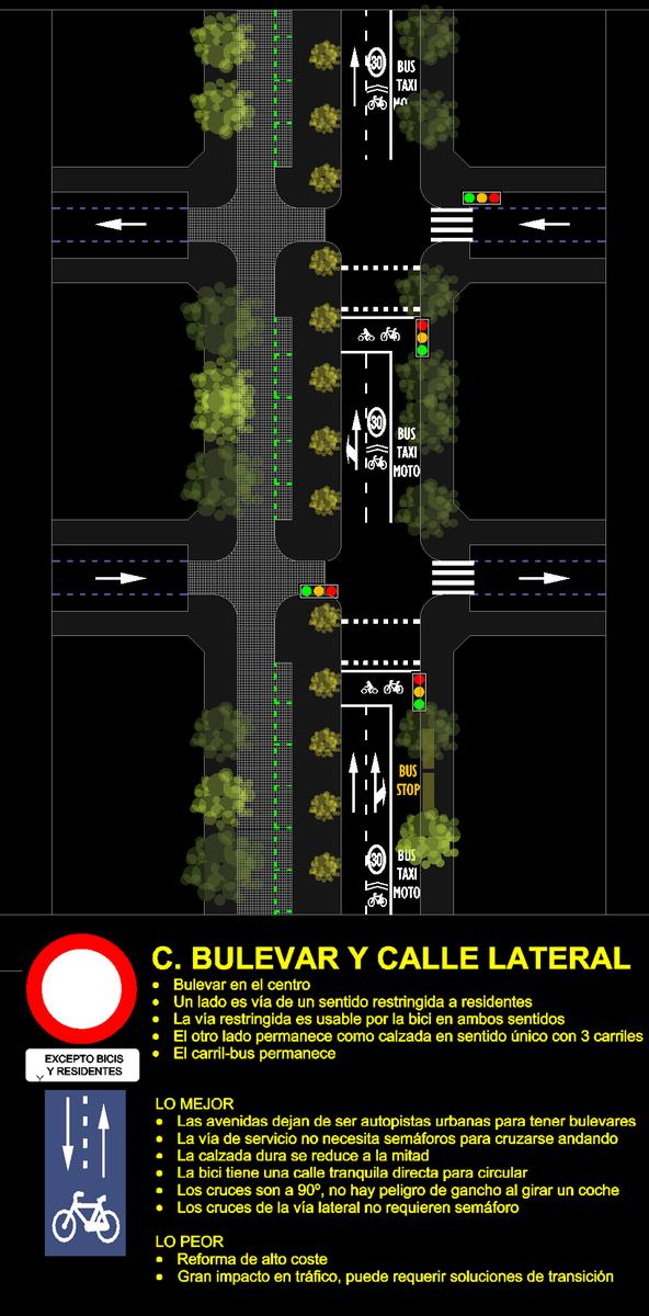 C.Bulevar central