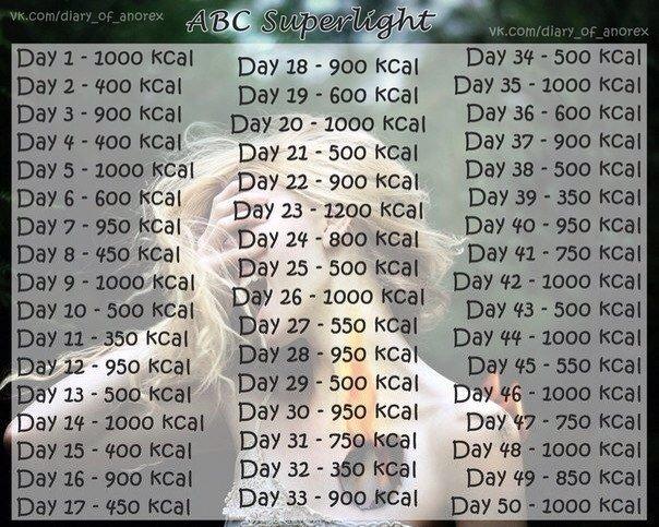 Все Отзывы О Диете Авс 50 Дней. Диета ABC, -30 кг, 50 дней. Отзывы