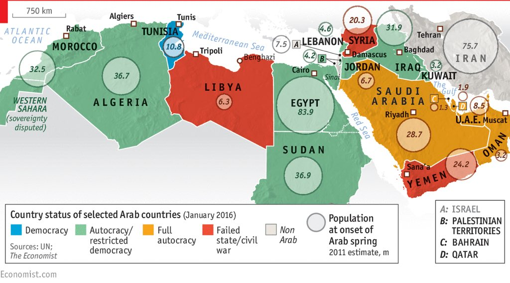 5 Years after Arab Spring 1 Democracy 5 Autocracies 3 Failed States