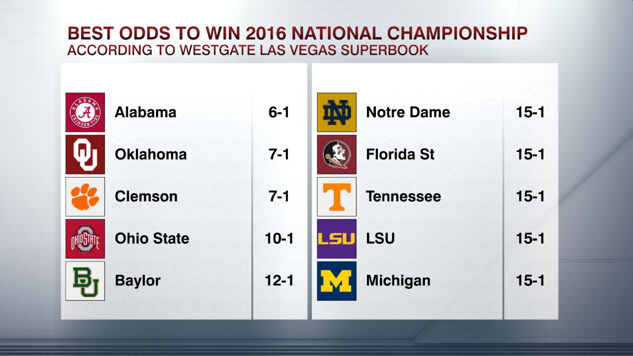 ncaaf scores odds playoff point spreads