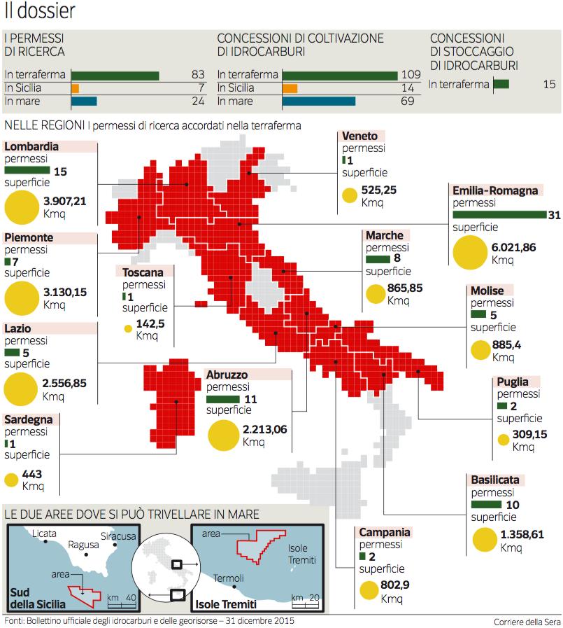 #DailyMap 13/01 #TrivellItalia Dove e quanti sono i permessi di trivellazione.Vince #EmiliaRomagna con 31 permessi https://t.co/yOMW5Qf1tR