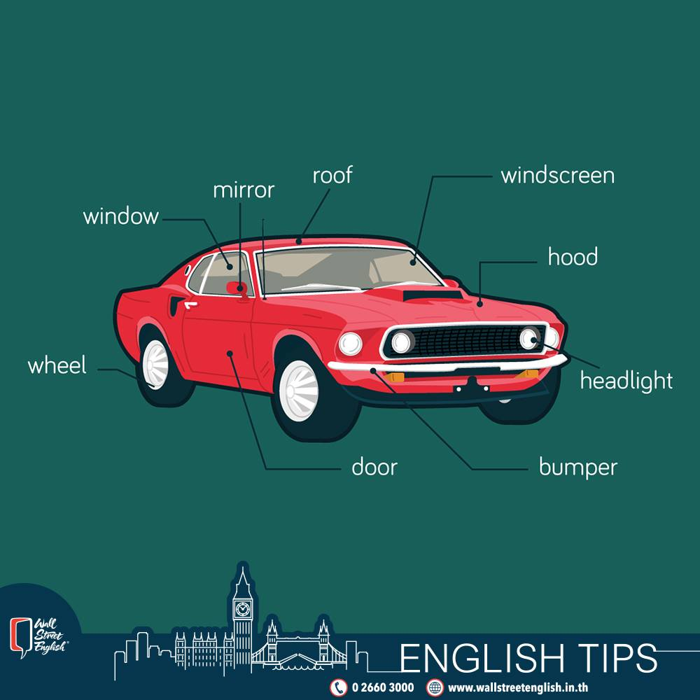 Wall Street English On Twitter Do You Know The Car Parts Name In