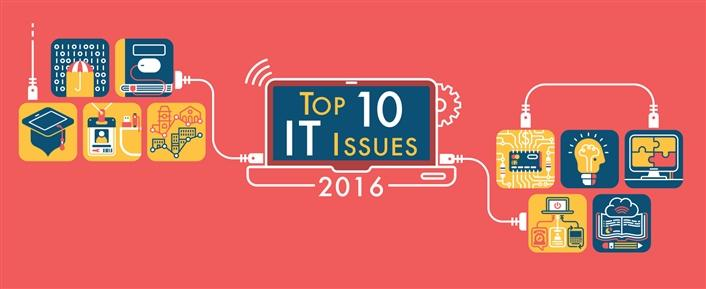 Just Released – The Top 10 IT Issues for 2016: Divest, Reinvest, and Differentiate https://t.co/z3NH3IZ9FD https://t.co/69sHen4OOX