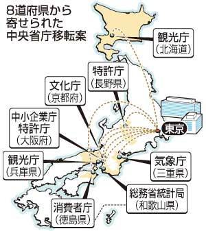 以前、福島県は首都移転の候補地として、検討されていた記憶があるが、省庁の移転の候補にさえならない。東北全体がすっぽり地図から抜けてる https://t.co/K6LXRkEghm