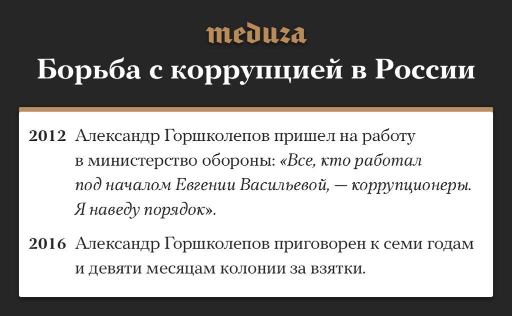 """Оккупанты проводят рейды в поисках """"похитителей"""" электроэнергии в Симферополе - Цензор.НЕТ 74"""