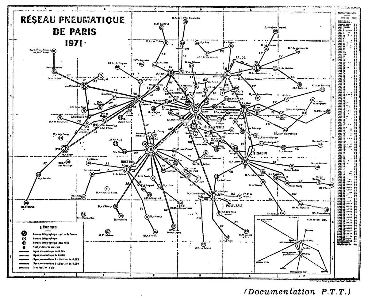 Avant internet, il y avait le minitel et le fax et, encore avant, il y avait le pneumatique (carte à Paris en 1971) https://t.co/CjjjswnA1X