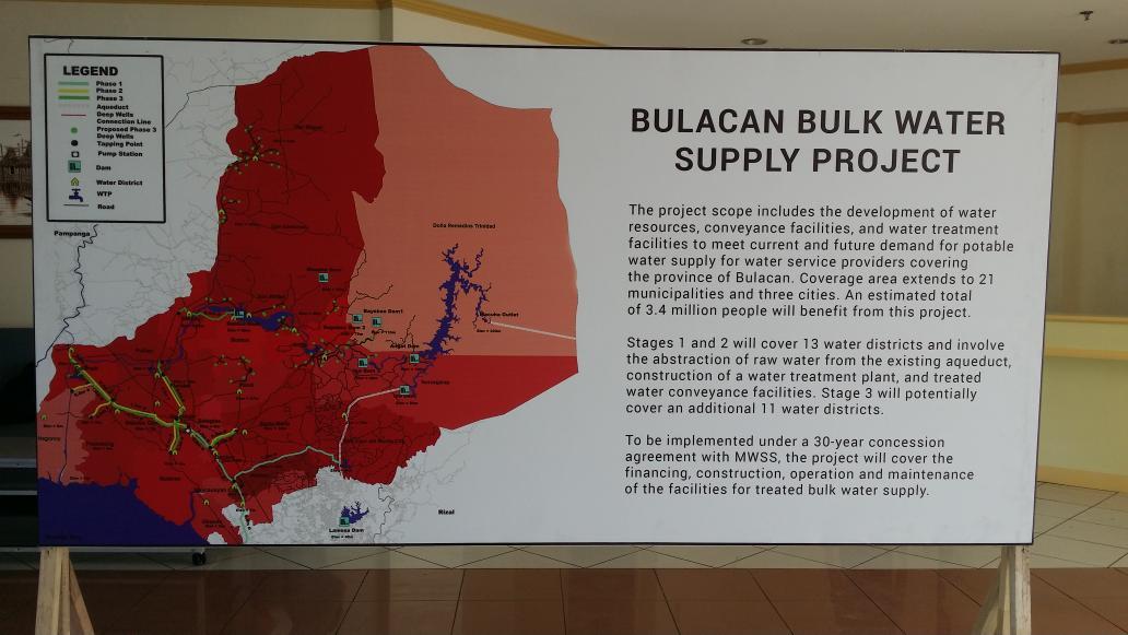 Nikko Dizon On Twitter Bulacan Bulk Water Supply Project To