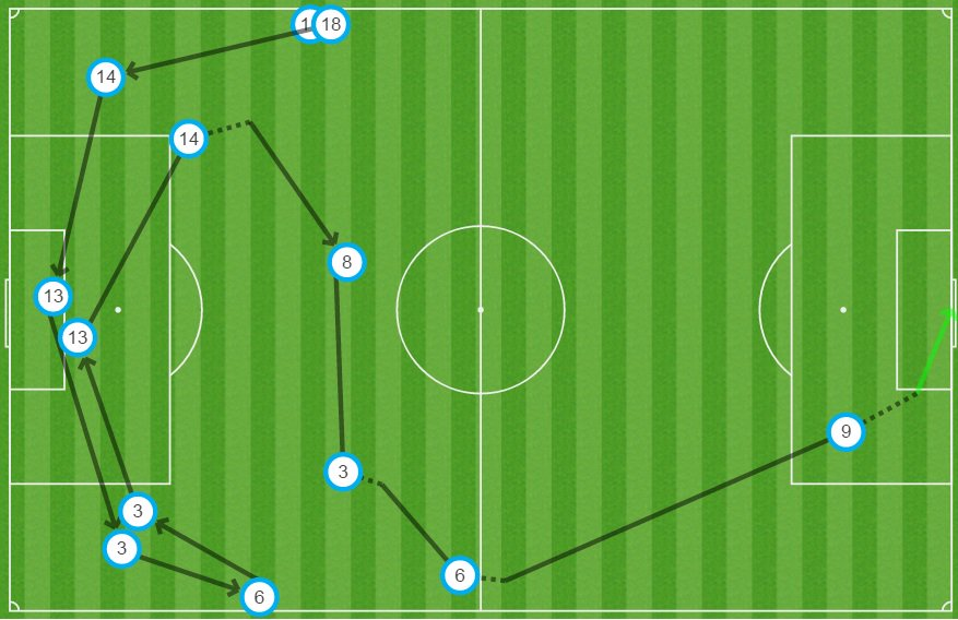 Barcelona-Atlético (Liga) CZ-uNl7WEAEpG6_