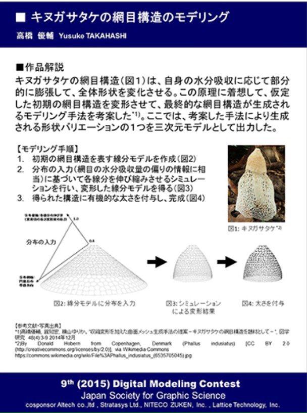 キヌガサタケの網目構造のモデリング https://t.co/HyTEJEAMHF https://t.co/UWIZO0n4UV